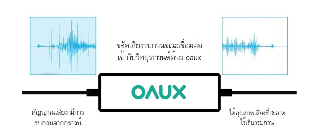 oaux ลดเสียงกวนสาย aux-inในรถยนต์